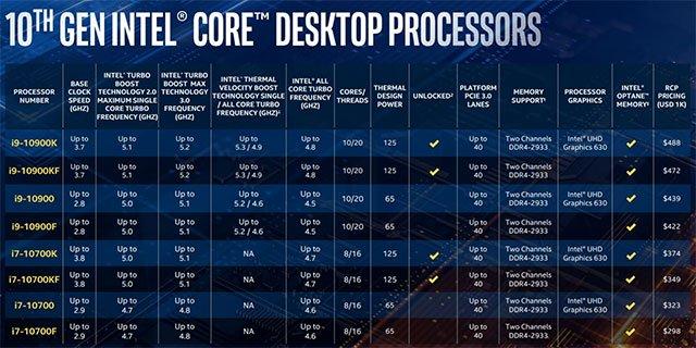 intel-trinh-lang-dong-cpu-desktop-the-he-thu-101