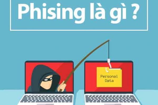 Phishing là gì ? Cách phòng tránh tấn công phishing