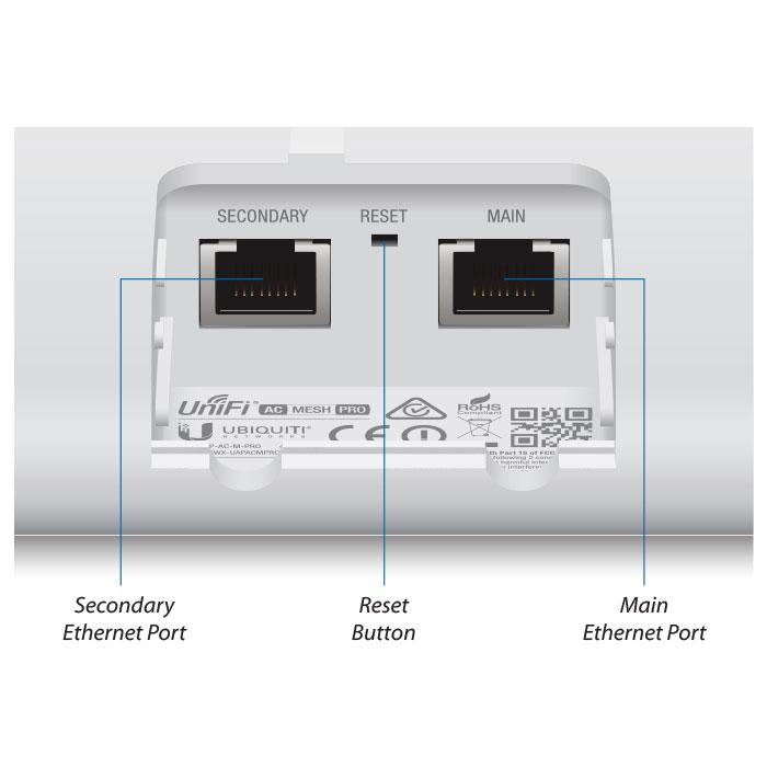 UniFi AP-AC –Mesh - Pro